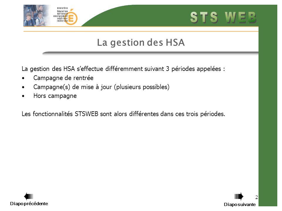 Diapo précédente Diapo suivante 2 La gestion des HSA La gestion des HSA seffectue différemment suivant 3 périodes appelées : Campagne de rentrée Campagne(s) de mise à jour (plusieurs possibles) Hors campagne Les fonctionnalités STSWEB sont alors différentes dans ces trois périodes.