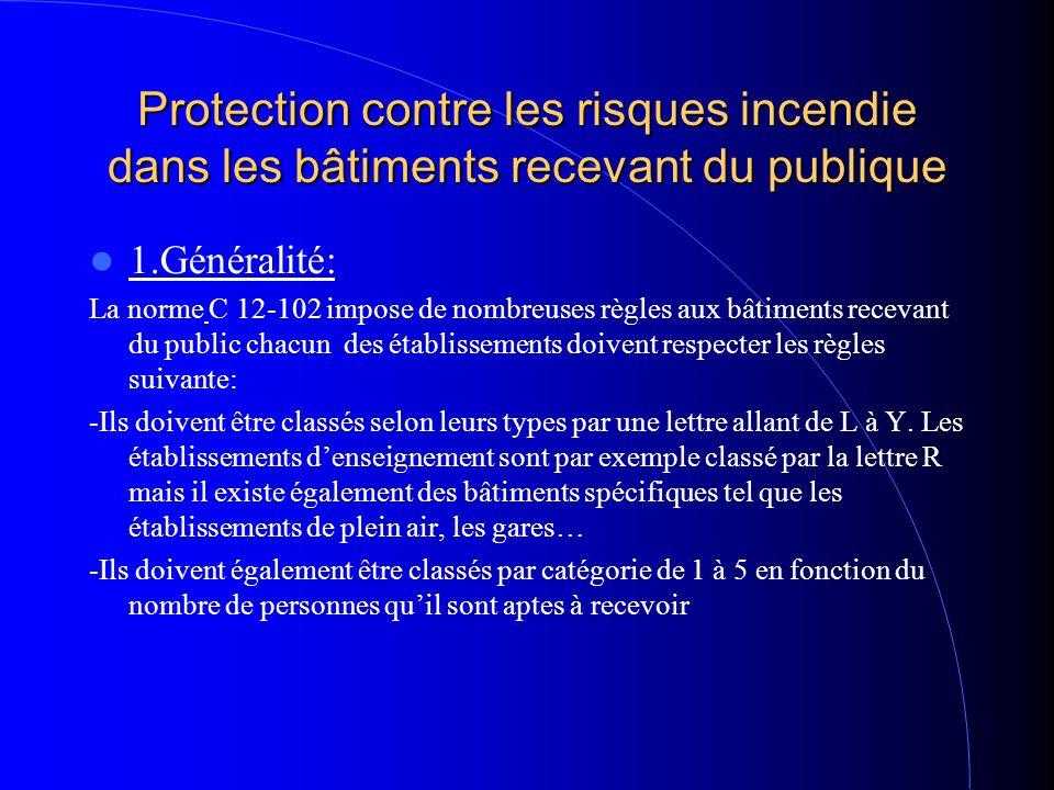 Protection contre les risques incendie dans les bâtiments recevant du publique 1.Généralité: La norme C 12-102 impose de nombreuses règles aux bâtimen