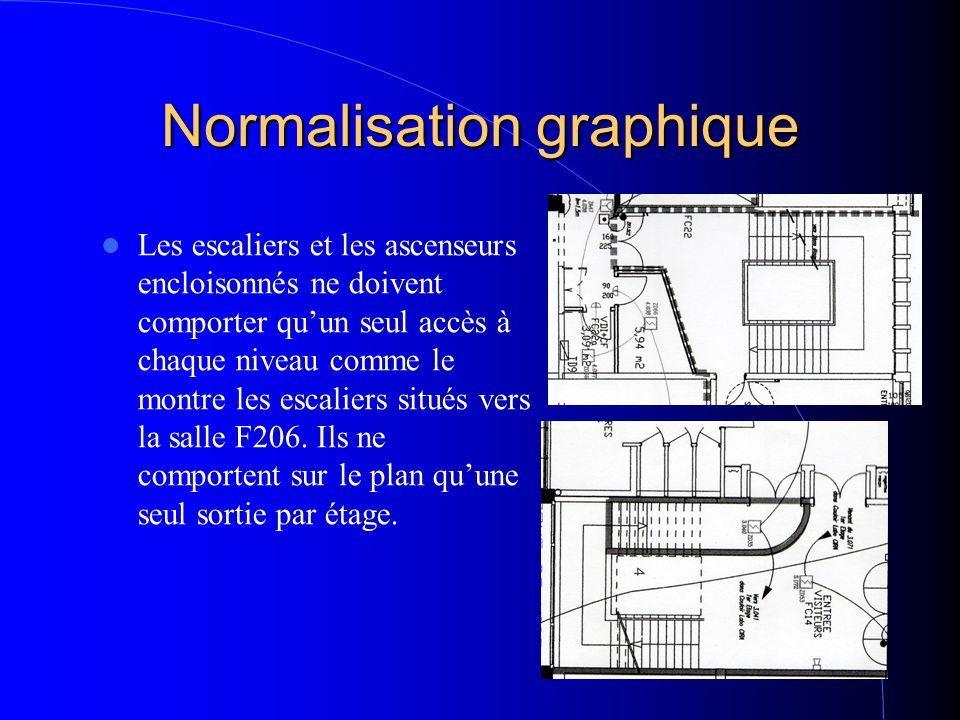 Normalisation graphique Les escaliers et les ascenseurs encloisonnés ne doivent comporter quun seul accès à chaque niveau comme le montre les escalier