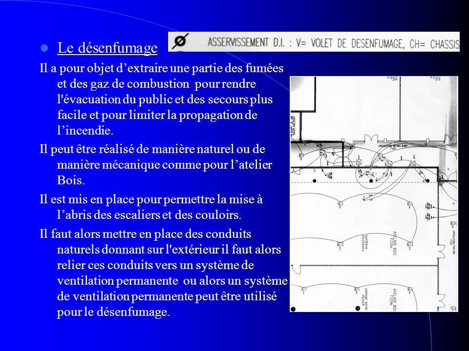 Les canalisations: Elles doivent être conformes aux normes françaises.