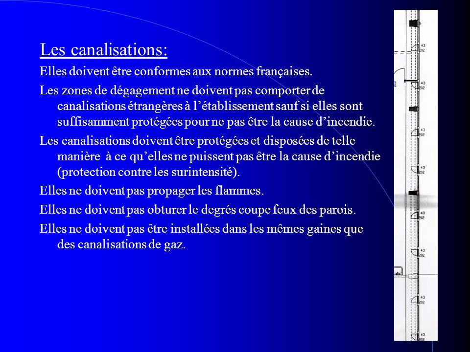 Les canalisations: Elles doivent être conformes aux normes françaises. Les zones de dégagement ne doivent pas comporter de canalisations étrangères à