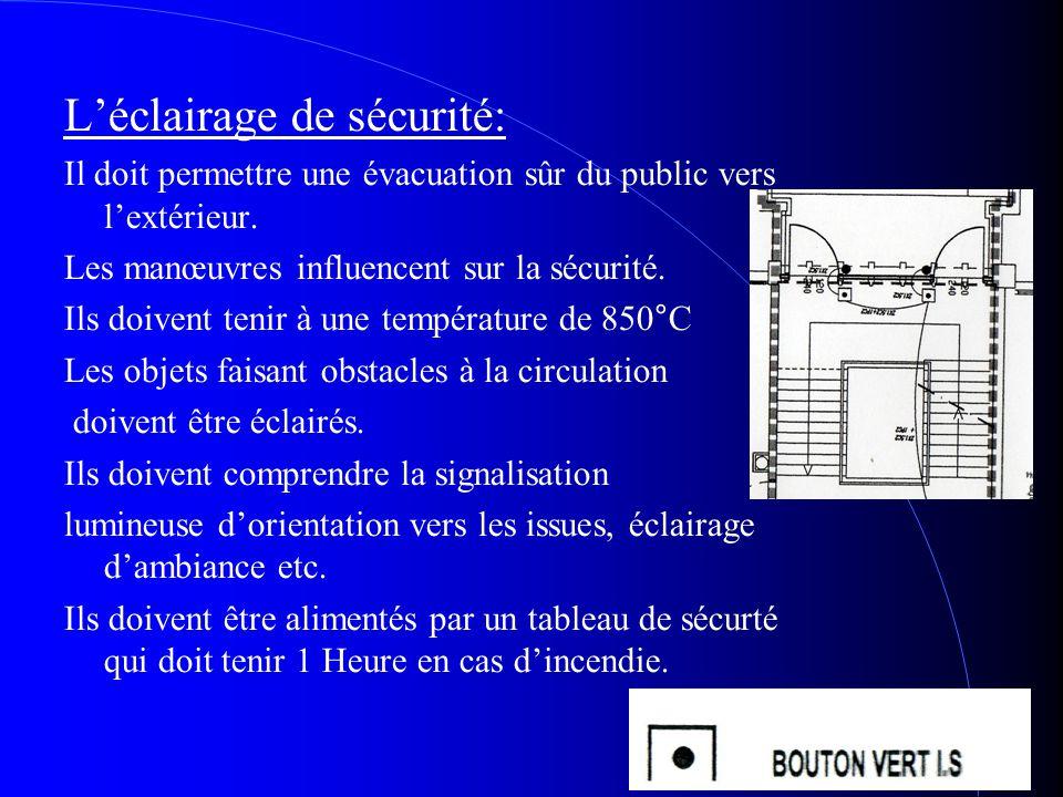 Léclairage de sécurité: Il doit permettre une évacuation sûr du public vers lextérieur. Les manœuvres influencent sur la sécurité. Ils doivent tenir à