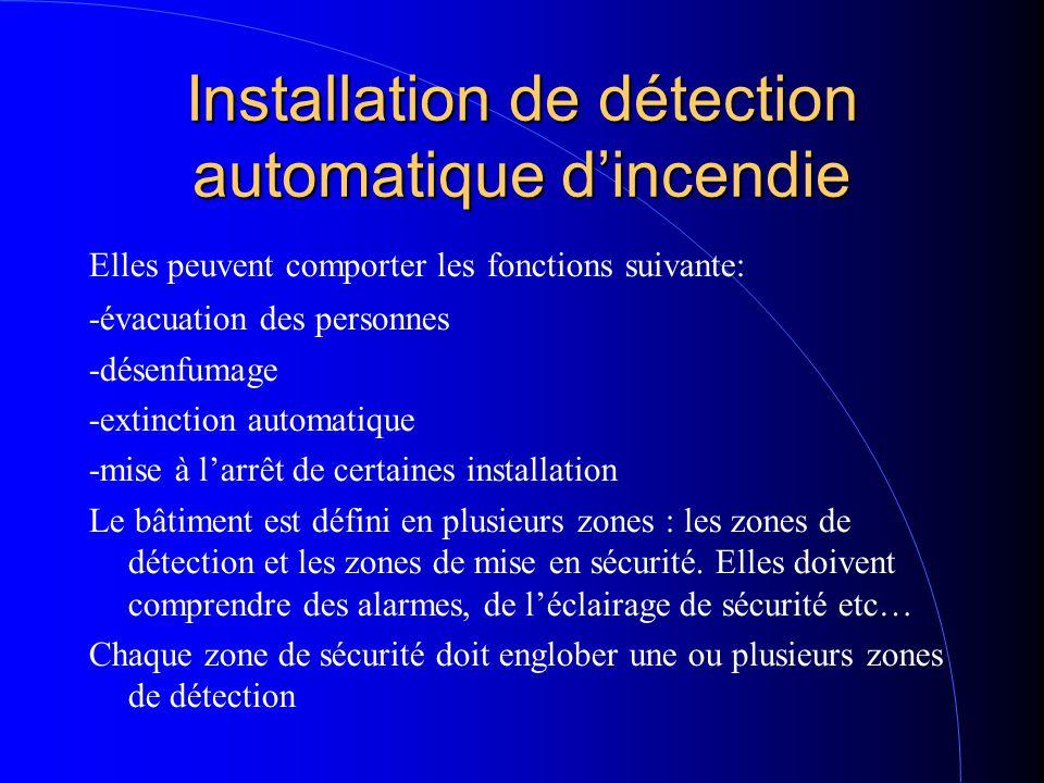 Installation de détection automatique dincendie Elles peuvent comporter les fonctions suivante: -évacuation des personnes -désenfumage -extinction aut
