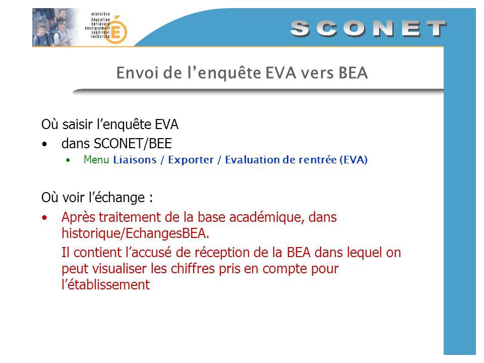 Envoi de lenquête EVA vers BEA Où saisir lenquête EVA dans SCONET/BEE Menu Liaisons / Exporter / Evaluation de rentrée (EVA) Où voir léchange : Après