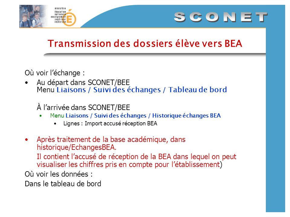 Transmission des dossiers élève vers BEA Où voir léchange : Au départ dans SCONET/BEE Menu Liaisons / Suivi des échanges / Tableau de bord À larrivée