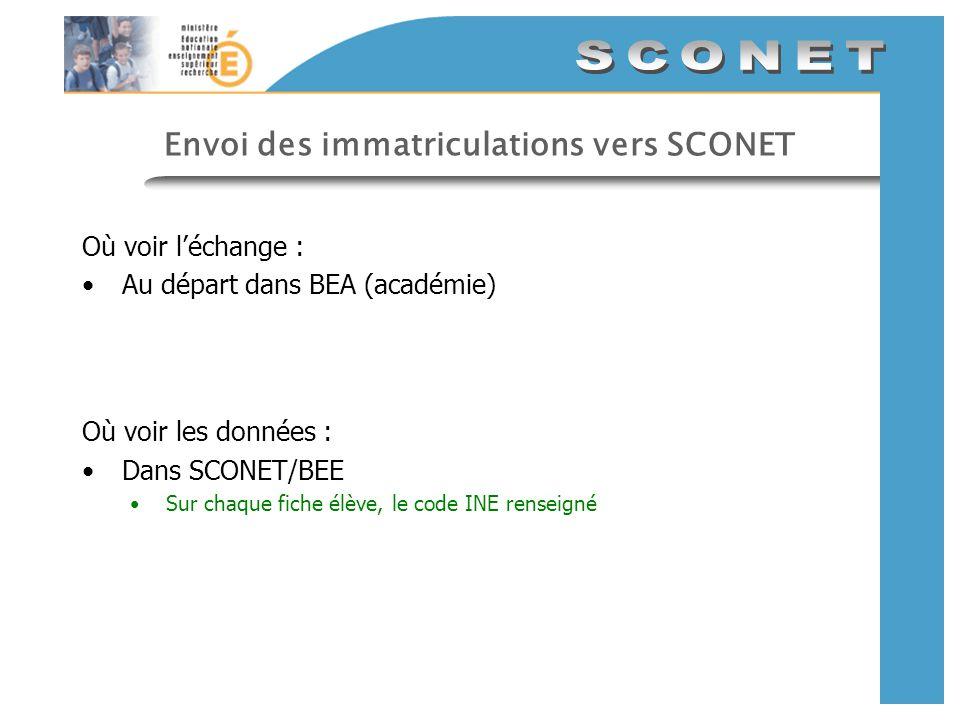 Envoi des immatriculations vers SCONET Où voir léchange : Au départ dans BEA (académie) Où voir les données : Dans SCONET/BEE Sur chaque fiche élève,