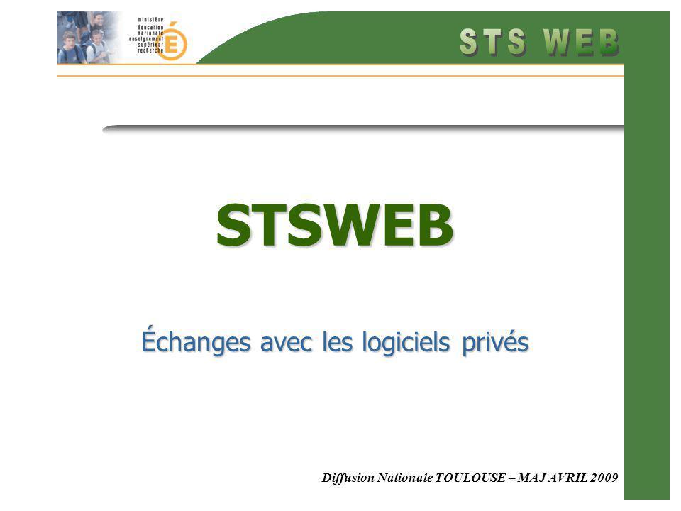 Diffusion Nationale TOULOUSE – MAJ AVRIL 2009 STSWEB Échanges avec les logiciels privés