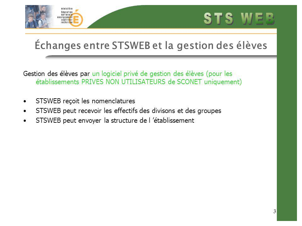 4 Échanges entre STSWEB et la gestion des élèves Gestion des élèves par SCOnet, les échanges se font via la plate-forme d échanges WLI.