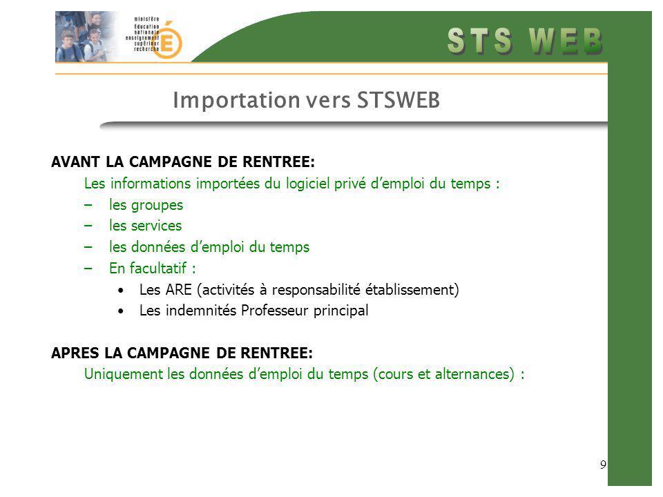 9 Importation vers STSWEB AVANT LA CAMPAGNE DE RENTREE: Les informations importées du logiciel privé demploi du temps : –les groupes –les services –le