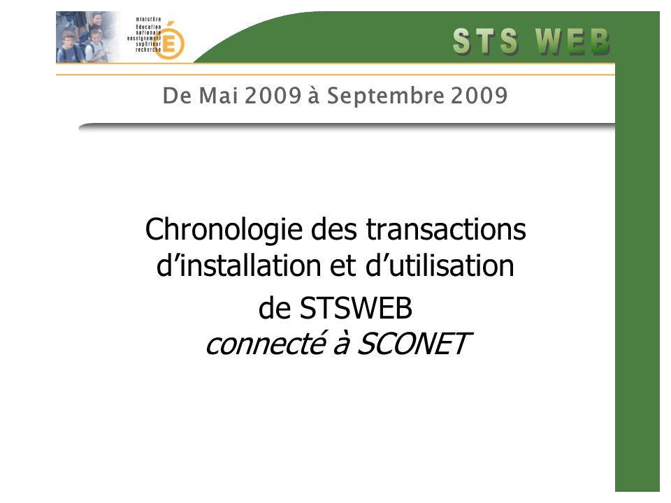 De Mai 2009 à Septembre 2009 Chronologie des transactions dinstallation et dutilisation de STSWEB connecté à SCONET