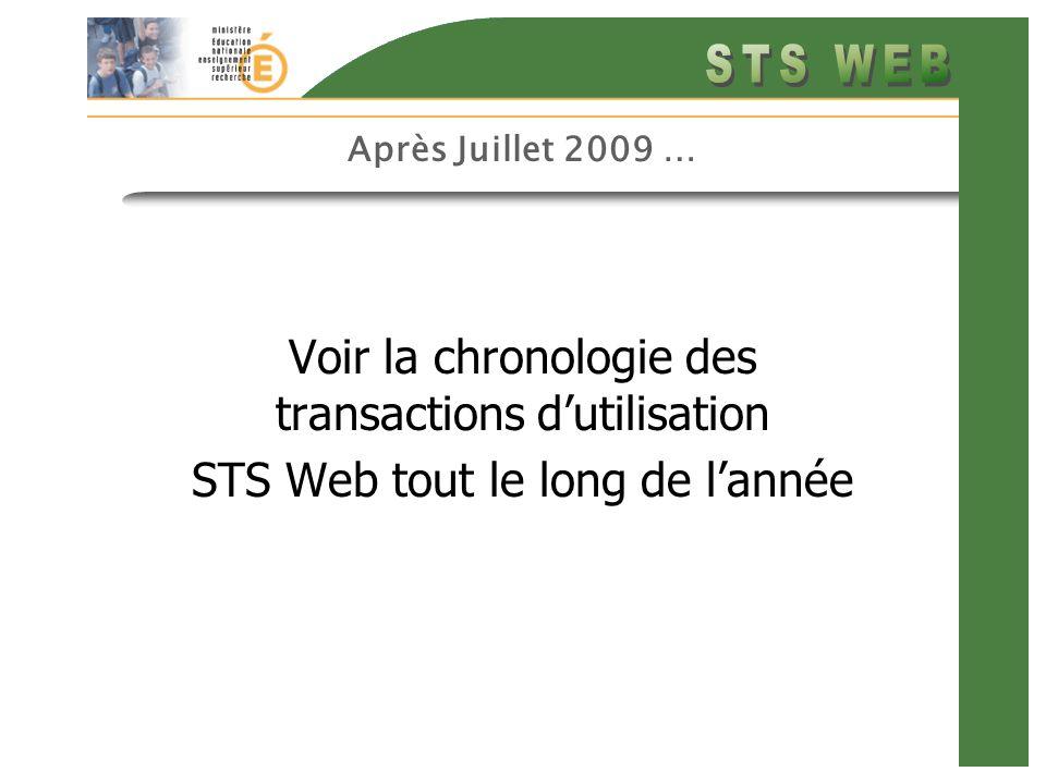 Après Juillet 2009 … Voir la chronologie des transactions dutilisation STS Web tout le long de lannée