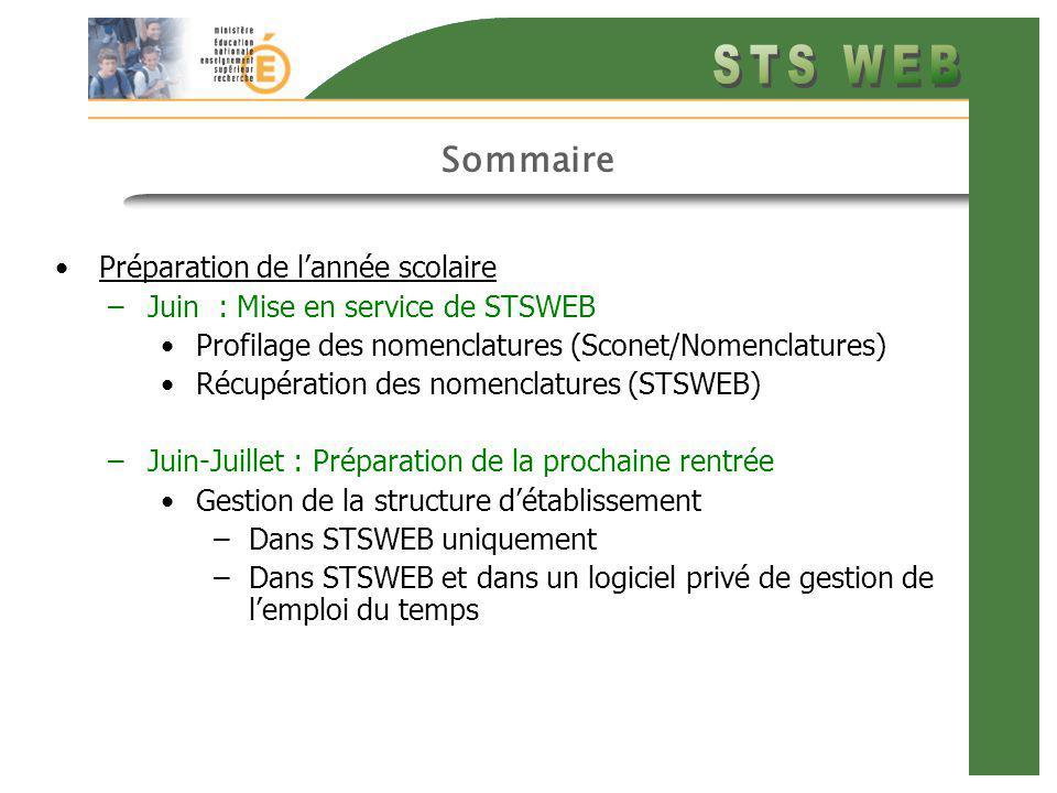 Sommaire Préparation de lannée scolaire –Juin : Mise en service de STSWEB Profilage des nomenclatures (Sconet/Nomenclatures) Récupération des nomenclatures (STSWEB) –Juin-Juillet : Préparation de la prochaine rentrée Gestion de la structure détablissement –Dans STSWEB uniquement –Dans STSWEB et dans un logiciel privé de gestion de lemploi du temps