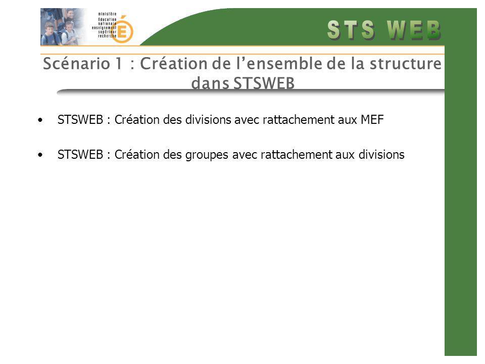 Scénario 1 : Création de lensemble de la structure dans STSWEB STSWEB : Création des divisions avec rattachement aux MEF STSWEB : Création des groupes