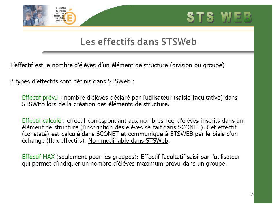 2 Les effectifs dans STSWeb Leffectif est le nombre délèves dun élément de structure (division ou groupe) 3 types deffectifs sont définis dans STSWeb : Effectif prévu : nombre délèves déclaré par l utilisateur (saisie facultative) dans STSWEB lors de la création des éléments de structure.