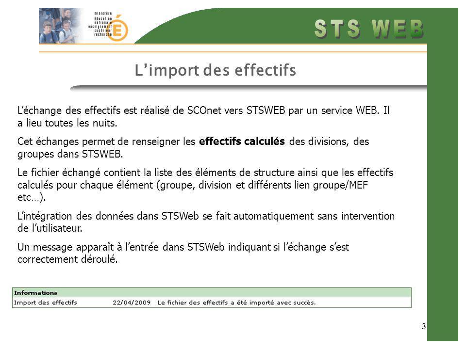 3 Limport des effectifs Léchange des effectifs est réalisé de SCOnet vers STSWEB par un service WEB.