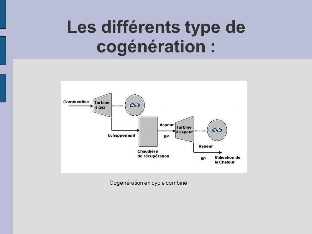Les différents type de cogénération : Cogénération en cycle combiné