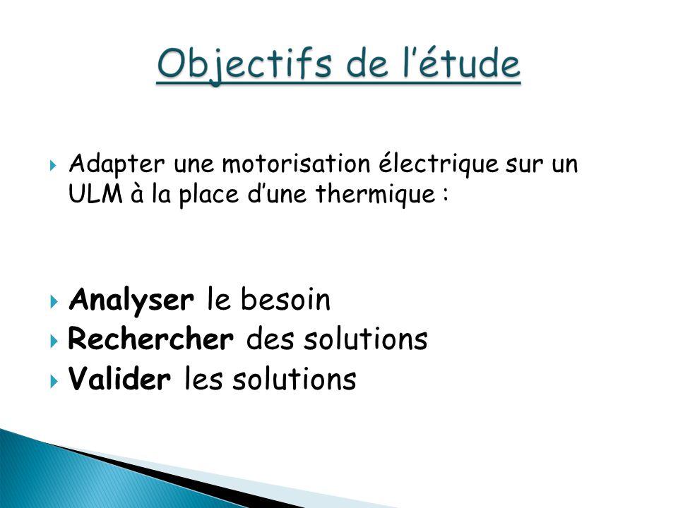 Adapter une motorisation électrique sur un ULM à la place dune thermique : Analyser le besoin Rechercher des solutions Valider les solutions