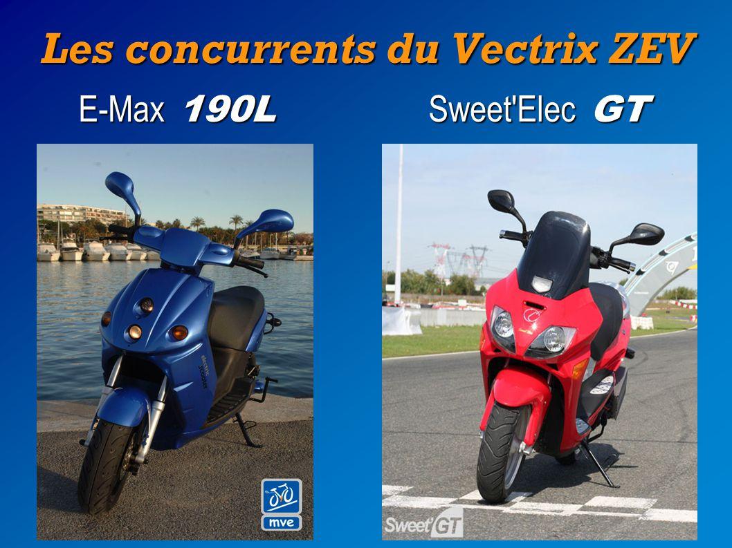 Les concurrents du Vectrix ZEV E-Max 190L Sweet'Elec GT