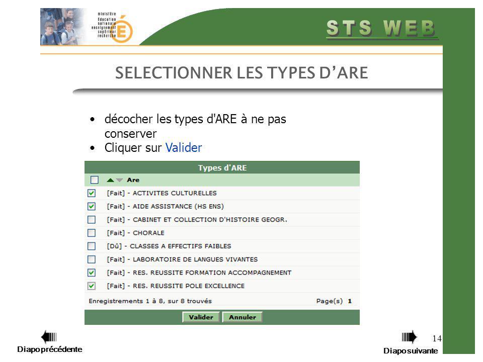 Diapo précédente Diapo suivante 14 décocher les types d'ARE à ne pas conserver Cliquer sur Valider Diapo précédente Diapo suivante SELECTIONNER LES TY