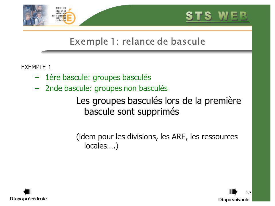 Diapo précédente Diapo suivante 23 Exemple 1: relance de bascule EXEMPLE 1 –1ère bascule: groupes basculés –2nde bascule: groupes non basculés Les gro