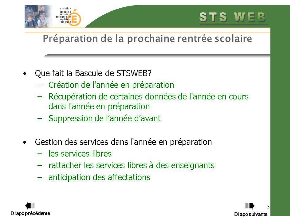 Diapo précédente Diapo suivante 3 Préparation de la prochaine rentrée scolaire Que fait la Bascule de STSWEB? –Création de l'année en préparation –Réc