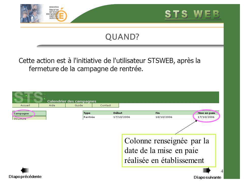 Diapo précédente Diapo suivante 4 QUAND? Cette action est à l'initiative de l'utilisateur STSWEB, après la fermeture de la campagne de rentrée. Colonn
