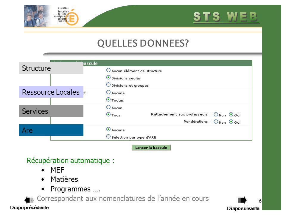 Diapo précédente Diapo suivante 6 Récupération automatique : MEF Matières Programmes …. …. Correspondant aux nomenclatures de lannée en cours QUELLES