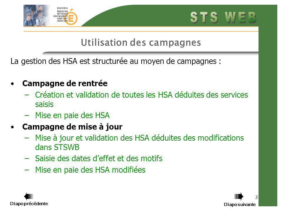 Diapo précédente Diapo suivante 4 Les campagnes dans STSWEB Une campagne est une période de lannée décidée par le responsable dacadémie.
