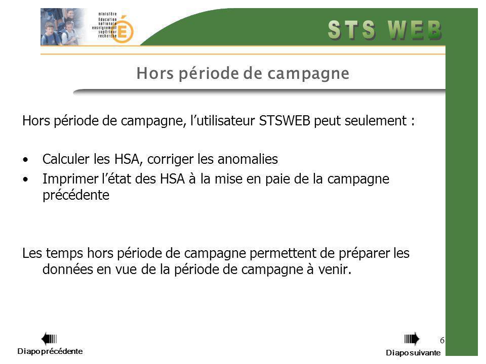 Diapo précédente Diapo suivante 6 Hors période de campagne Hors période de campagne, lutilisateur STSWEB peut seulement : Calculer les HSA, corriger les anomalies Imprimer létat des HSA à la mise en paie de la campagne précédente Les temps hors période de campagne permettent de préparer les données en vue de la période de campagne à venir.