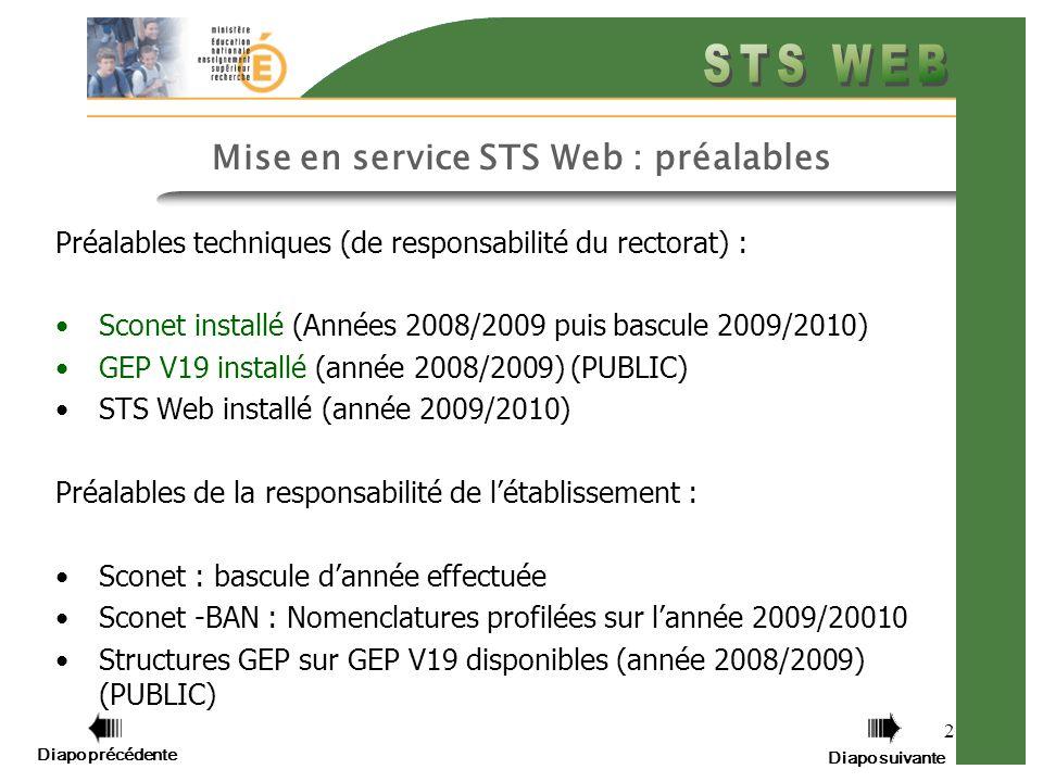 2 Mise en service STS Web : préalables Préalables techniques (de responsabilité du rectorat) : Sconet installé (Années 2008/2009 puis bascule 2009/2010) GEP V19 installé (année 2008/2009) (PUBLIC) STS Web installé (année 2009/2010) Préalables de la responsabilité de létablissement : Sconet : bascule dannée effectuée Sconet -BAN : Nomenclatures profilées sur lannée 2009/20010 Structures GEP sur GEP V19 disponibles (année 2008/2009) (PUBLIC) Diapo précédente Diapo suivante