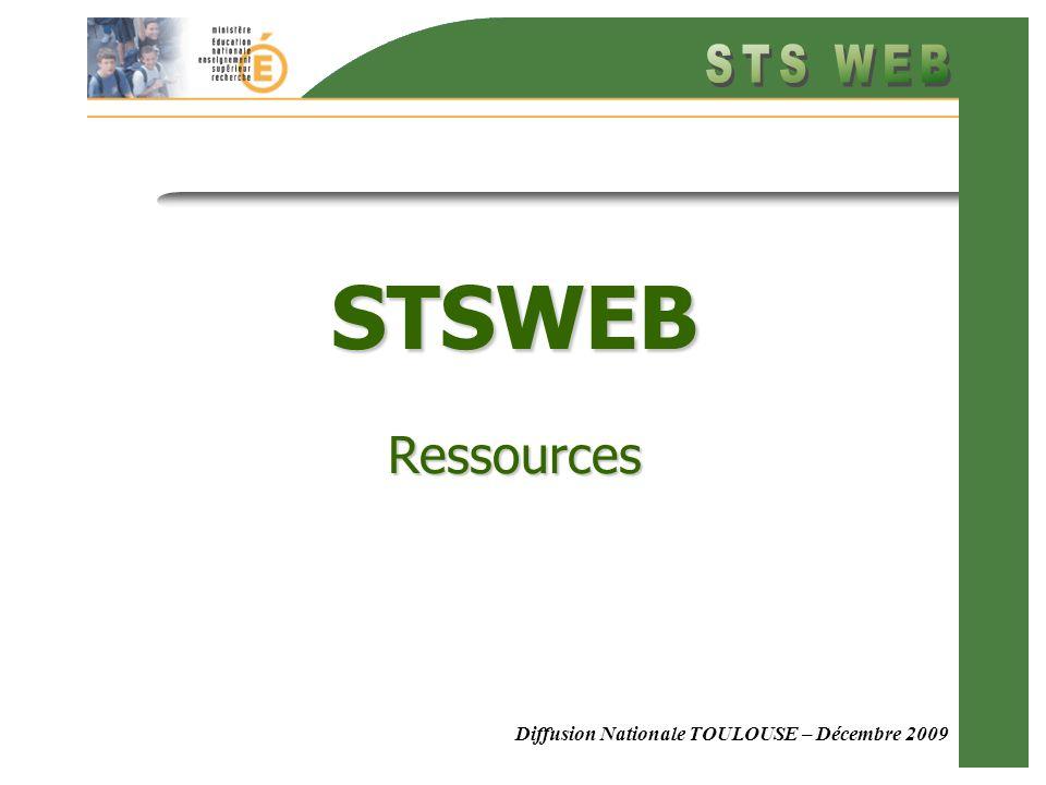 2 Ressources Dans STSWEB, une ressource est un enseignant : –issu de la Base de Données Académique (BDA) ou Base EPP –ou une ressource locale (enseignant recruté par létablissement et payé sur les crédits du département, de la région) Ressource BDA : Les informations concernant laffectation dans létablissement (nombre dheures, support, modalités de service) dune ressource BDA sont consultables dans STSWEB mais proviennent de la base EPP.