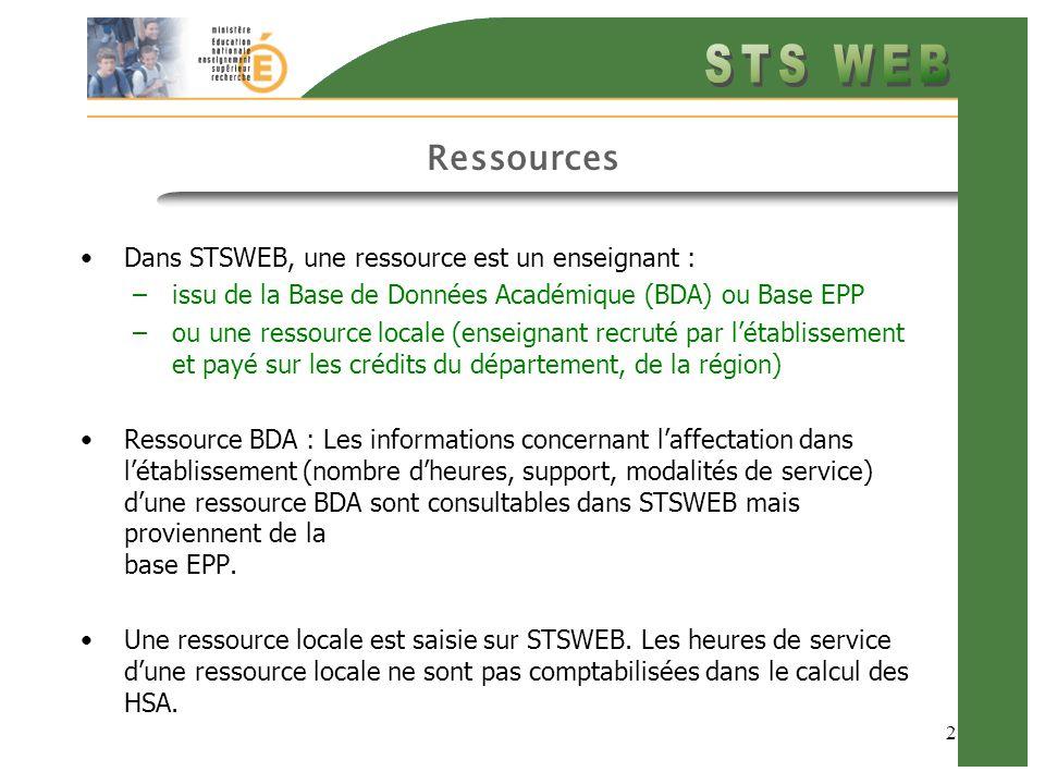 3 Ressources BDA Ressources BDA: – affectations gérées dans la base EPP – affectations dans létablissements consultables mais non modifiables dans STS Web – individus dont les heures de services (enseignements + ARE + ARA) sont pris en compte dans le calcul des HSA