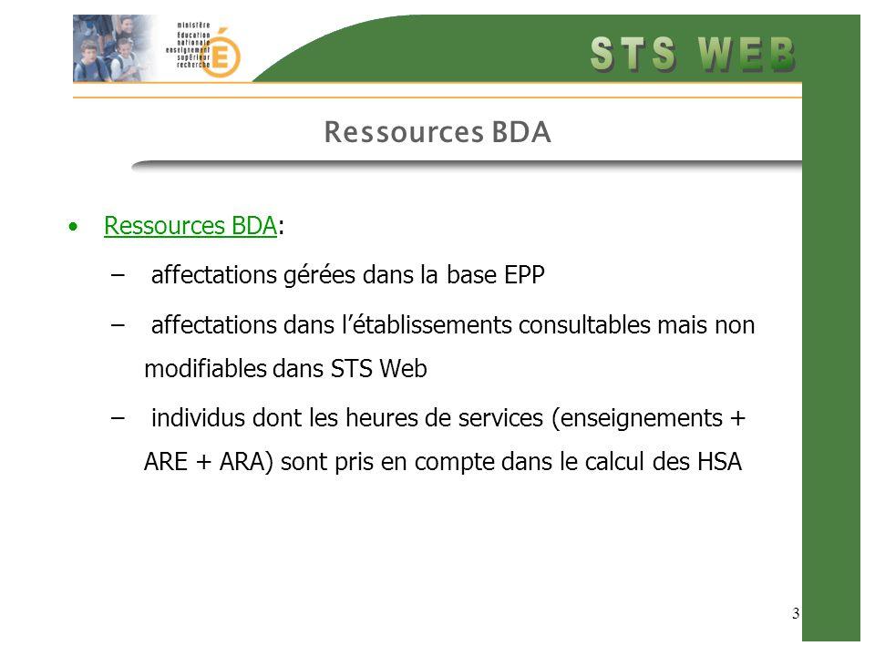 4 Ressources locales : Origine de financement Les enseignants de la base EPP (origine de financement BDA) peuvent être également ressource locale.