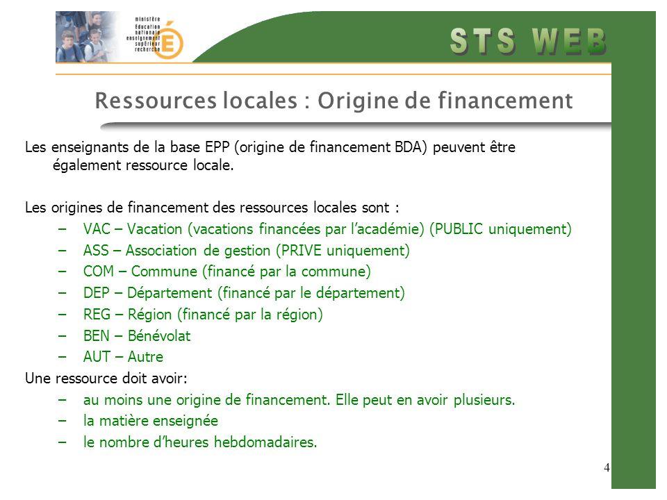 5 FAQ: Ressources BDA _ Suppléant Question : Est il normal de ne pas voir les enseignants suppléants (affectés en modalité SUP) dans la listes des ressources et dans le menu Gestion de Services et ARE de STSWEB .