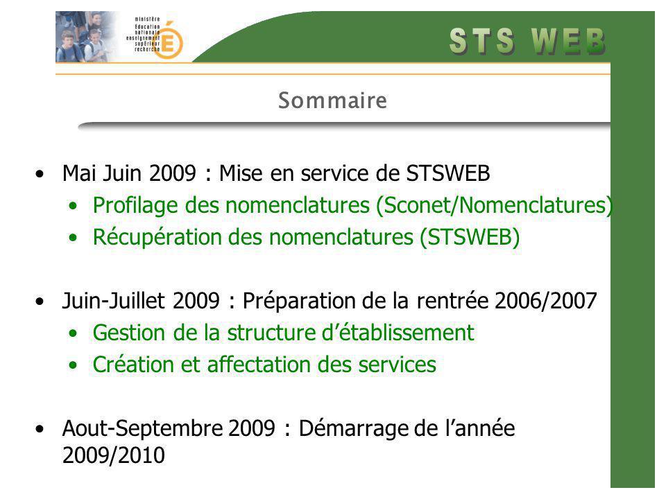 Sommaire Mai Juin 2009 : Mise en service de STSWEB Profilage des nomenclatures (Sconet/Nomenclatures) Récupération des nomenclatures (STSWEB) Juin-Juillet 2009 : Préparation de la rentrée 2006/2007 Gestion de la structure détablissement Création et affectation des services Aout-Septembre 2009 : Démarrage de lannée 2009/2010