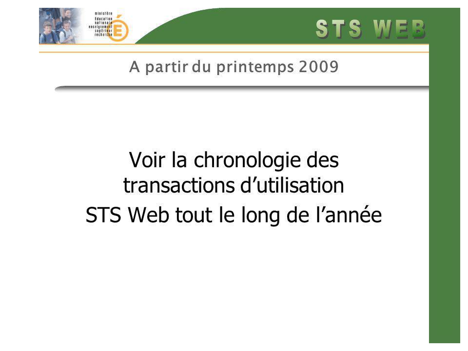 A partir du printemps 2009 Voir la chronologie des transactions dutilisation STS Web tout le long de lannée