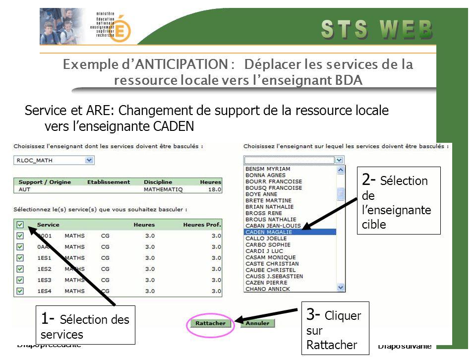 Diapo précédente Diapo suivante 11 Exemple dANTICIPATION : Déplacer les services de la ressource locale vers lenseignant BDA Service et ARE: Changement de support de la ressource locale vers lenseignante CADEN 1- Sélection des services 2- Sélection de lenseignante cible 3- Cliquer sur Rattacher