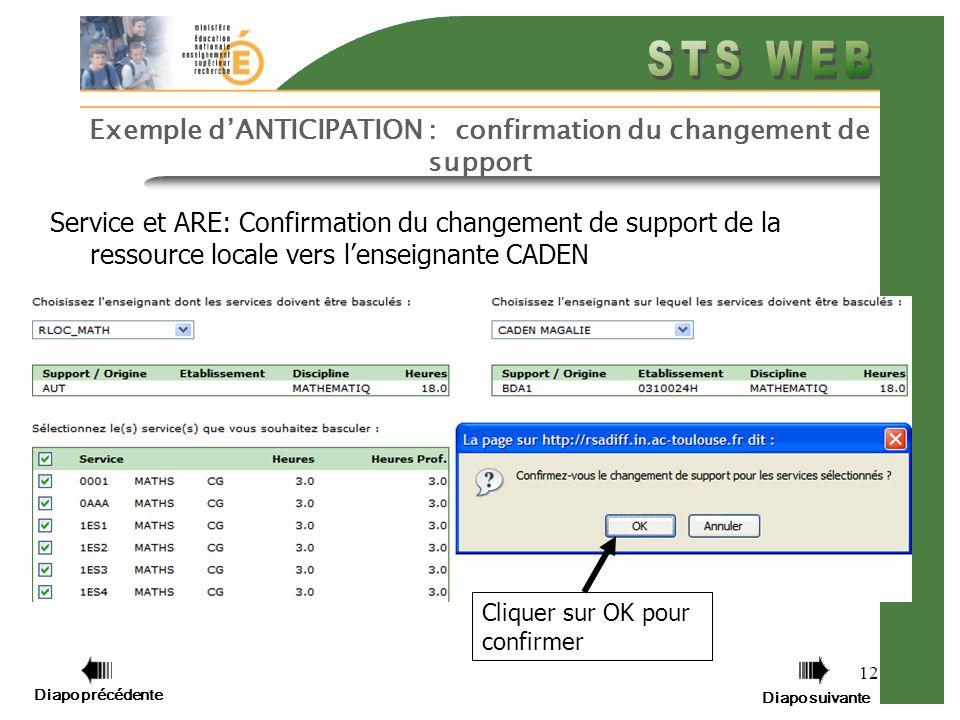 Diapo précédente Diapo suivante 12 Exemple dANTICIPATION : confirmation du changement de support Service et ARE: Confirmation du changement de support de la ressource locale vers lenseignante CADEN Cliquer sur OK pour confirmer