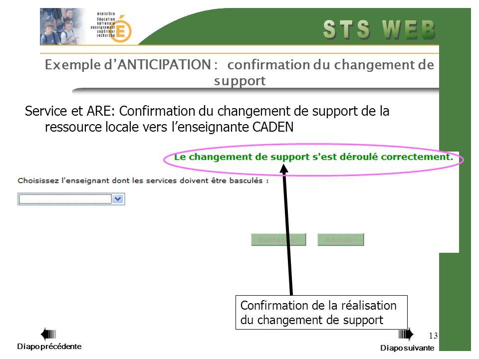 Diapo précédente Diapo suivante 13 Exemple dANTICIPATION : confirmation du changement de support Service et ARE: Confirmation du changement de support de la ressource locale vers lenseignante CADEN Confirmation de la réalisation du changement de support