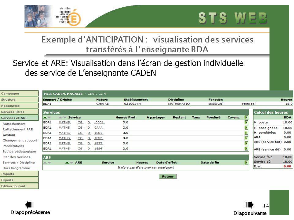 Diapo précédente Diapo suivante 14 Exemple dANTICIPATION : visualisation des services transférés à lenseignante BDA Service et ARE: Visualisation dans lécran de gestion individuelle des service de Lenseignante CADEN