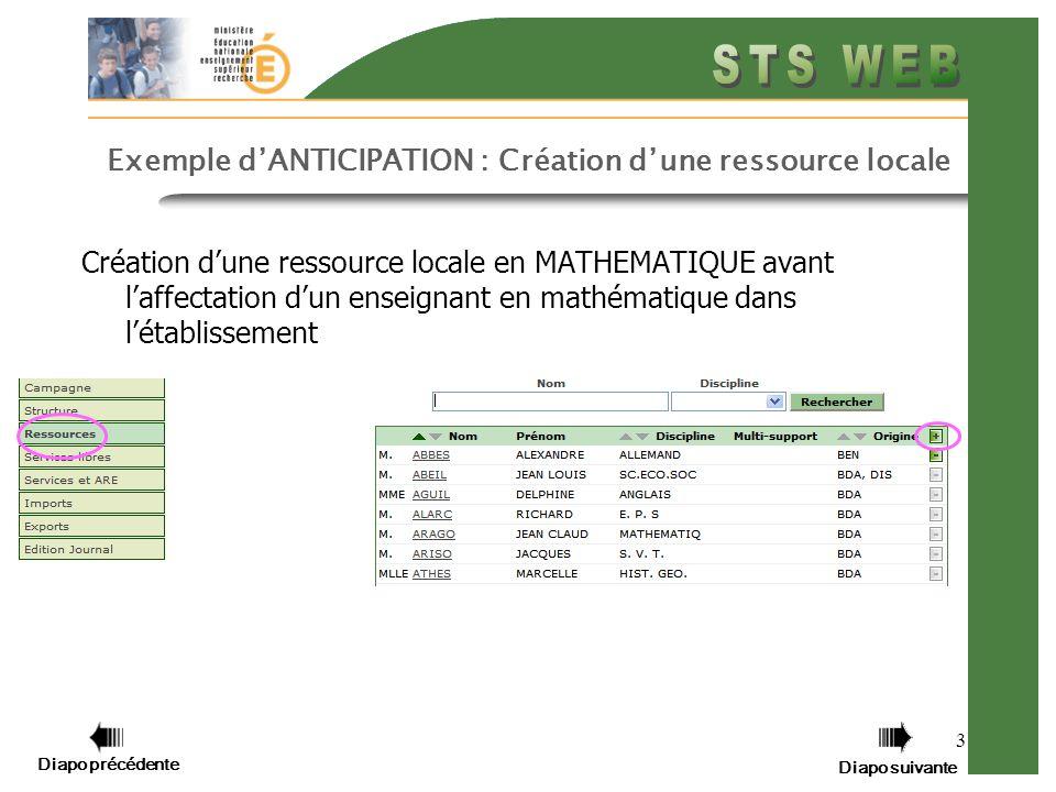 Diapo précédente Diapo suivante 3 Exemple dANTICIPATION : Création dune ressource locale Création dune ressource locale en MATHEMATIQUE avant laffectation dun enseignant en mathématique dans létablissement