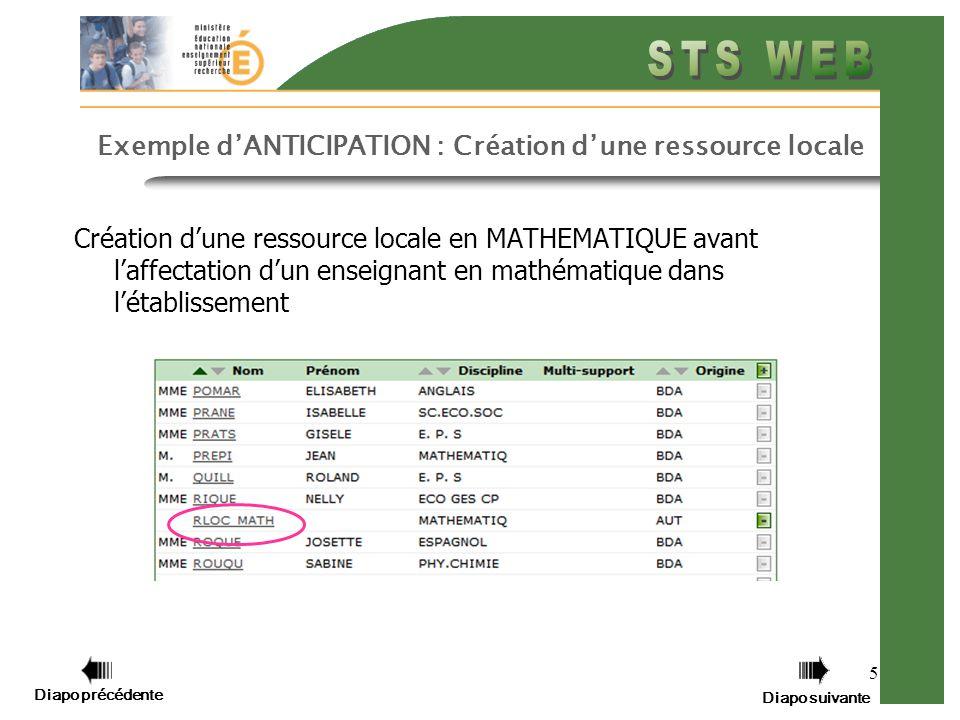 Diapo précédente Diapo suivante 6 Exemple dANTICIPATION : rattacher les services à la ressource locale Rattachement des services libres en mathématique: Services et ARE/Gestion Services et ARE/Rattachement