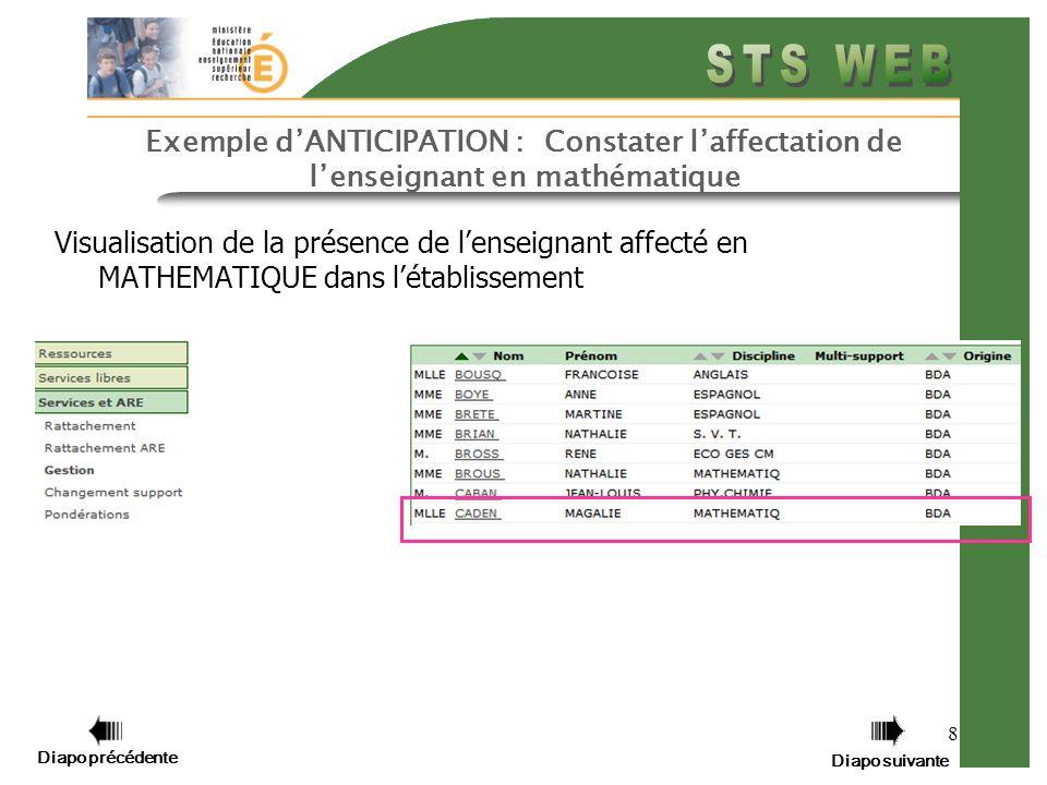 Diapo précédente Diapo suivante 8 Exemple dANTICIPATION : Constater laffectation de lenseignant en mathématique Visualisation de la présence de lenseignant affecté en MATHEMATIQUE dans létablissement