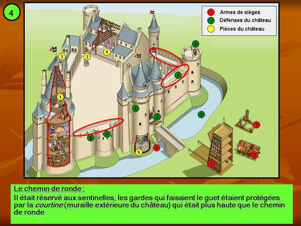 Le chemin de ronde : Il était réservé aux sentinelles, les gardes qui faisaient le guet étaient protégées par la courtine (muraille extérieure du chât
