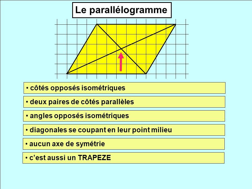 Le parallélogramme côtés opposés isométriques deux paires de côtés parallèles angles opposés isométriques diagonales se coupant en leur point milieu aucun axe de symétrie cest aussi un TRAPEZE
