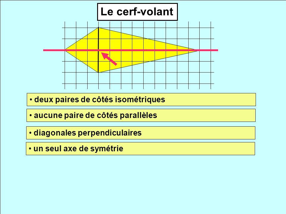 Le cerf-volant deux paires de côtés isométriques aucune paire de côtés parallèles diagonales perpendiculaires un seul axe de symétrie