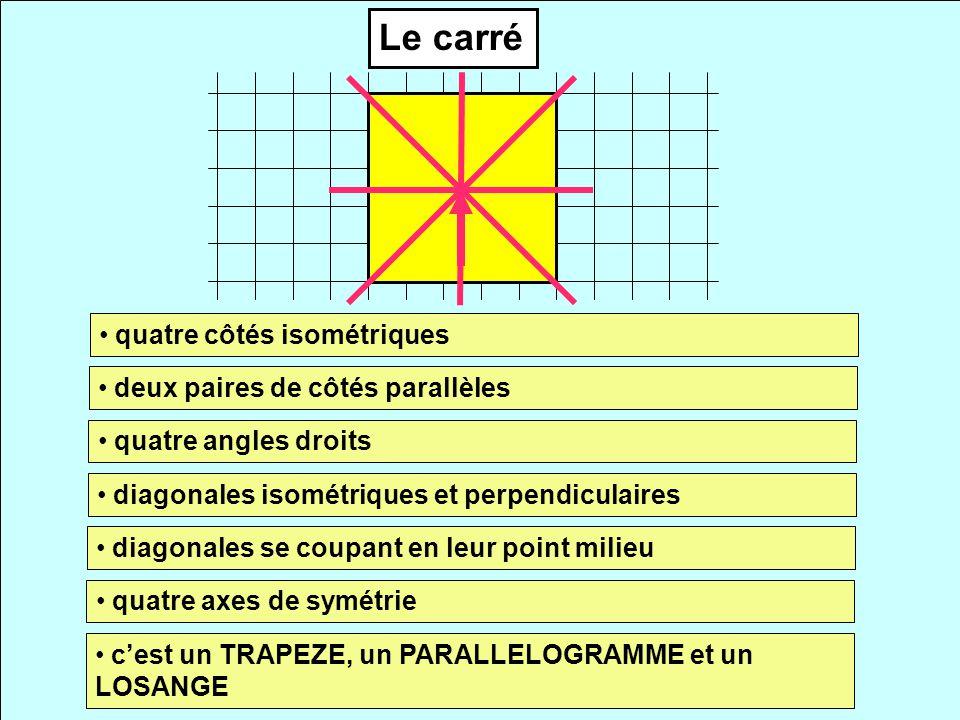 Le carré quatre côtés isométriques deux paires de côtés parallèles quatre angles droits diagonales isométriques et perpendiculaires diagonales se coupant en leur point milieu quatre axes de symétrie cest un TRAPEZE, un PARALLELOGRAMME et un LOSANGE