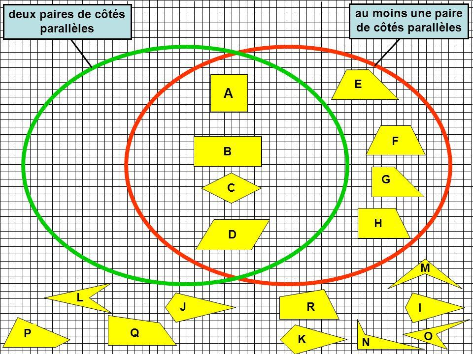 A B C I K H G J N M O P Q R F L deux paires de côtés parallèles au moins une paire de côtés parallèles E D