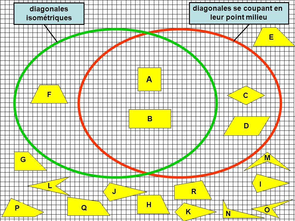 A B C I K H G J N M O P Q R F L diagonales isométriques diagonales se coupant en leur point milieu E D