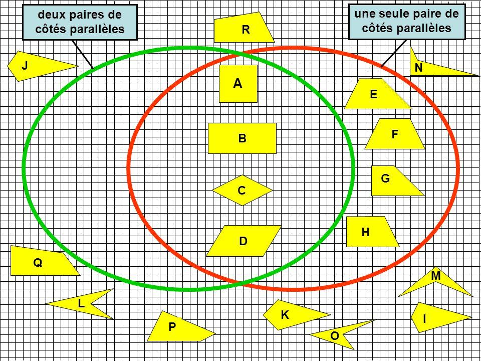 A B C I K H G J N M O P Q R F L deux paires de côtés parallèles une seule paire de côtés parallèles E D